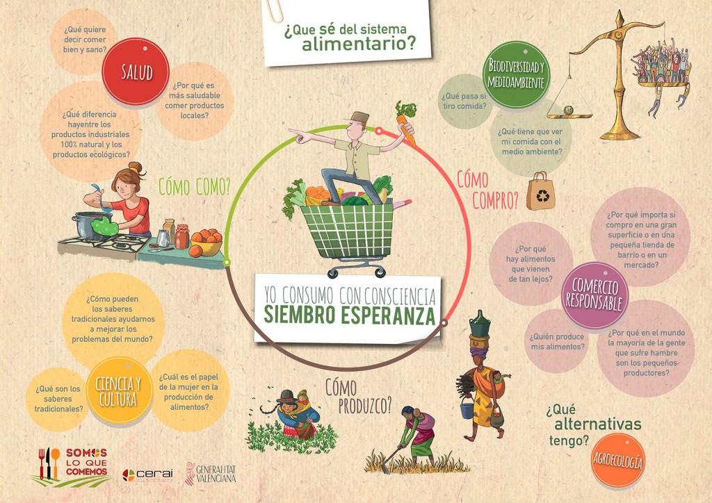 Maleta-pedagógica-CERAI_Poster-Definitivo-1024x724