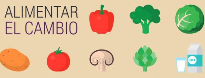 Comedores escolares sostenibles y saludables en Madrid: tan viables ...